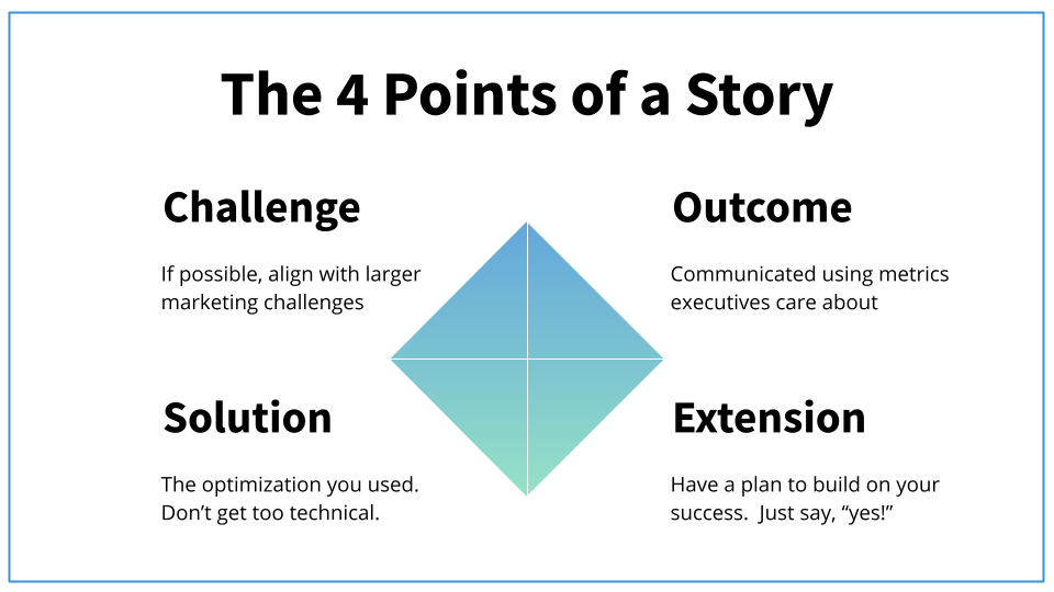 Optimization Storytelling Office Hour (1)