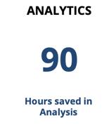 PTC Case Study - Analytics