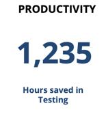 PTC Case Study - Productivity