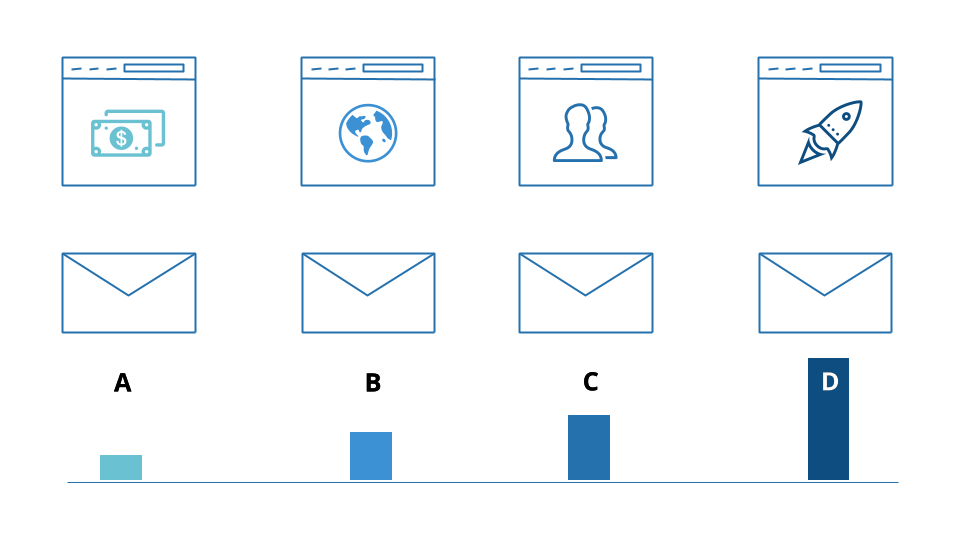 Track Engagement of Email Versions